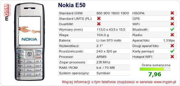 Dane telefonu Nokia E50