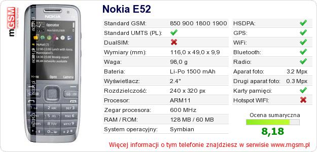 Dane telefonu Nokia E52