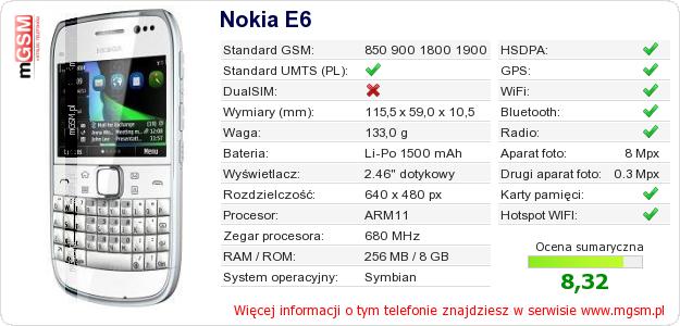 Dane telefonu Nokia E6