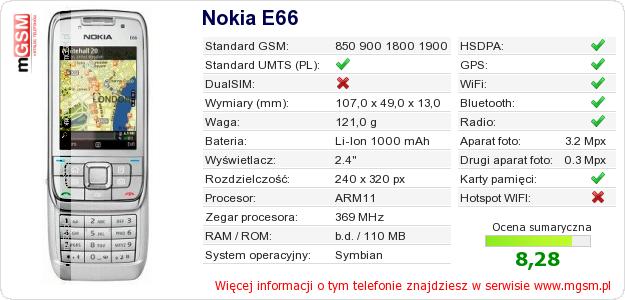 Dane telefonu Nokia E66