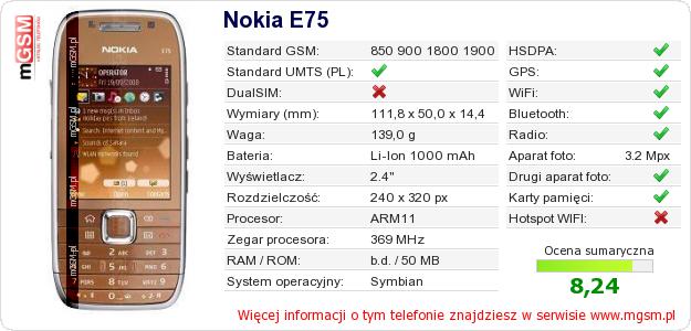 Dane telefonu Nokia E75