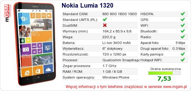 Dane telefonu Nokia Lumia 1320