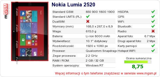 Dane telefonu Nokia Lumia 2520
