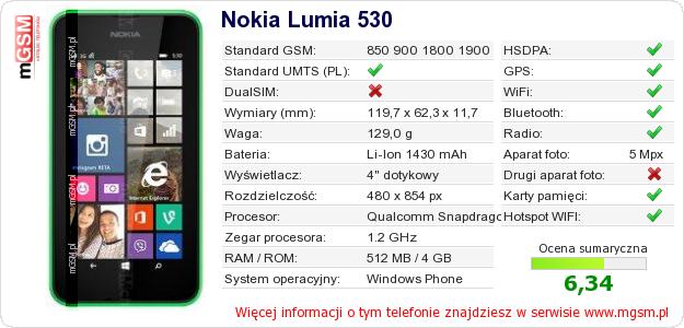 Dane telefonu Nokia Lumia 530