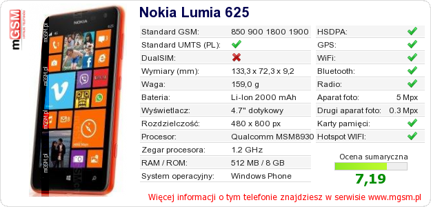 Dane telefonu Nokia Lumia 625