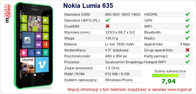 Dane telefonu Nokia Lumia 635