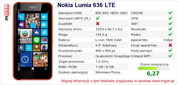 Dane telefonu Nokia Lumia 636 LTE