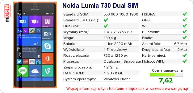 Dane telefonu Nokia Lumia 730 Dual SIM