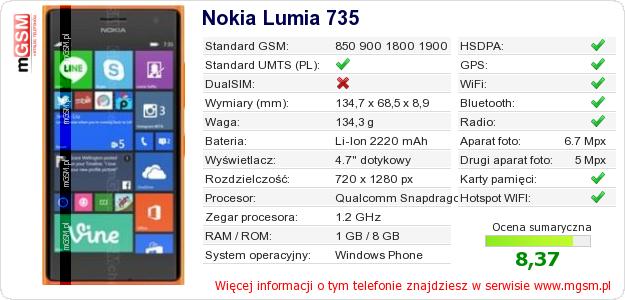 Dane telefonu Nokia Lumia 735