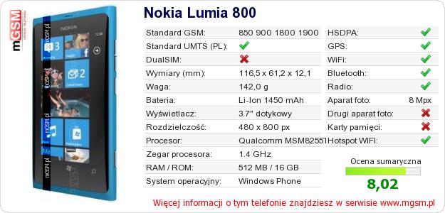 Dane telefonu Nokia Lumia 800