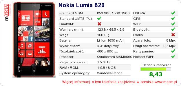 Dane telefonu Nokia Lumia 820