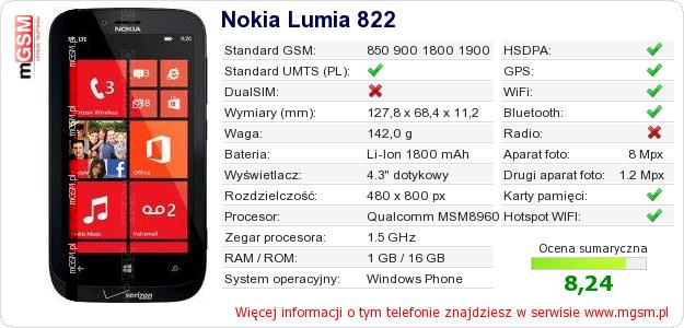 Dane telefonu Nokia Lumia 822