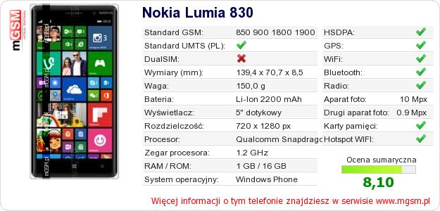 Dane telefonu Nokia Lumia 830