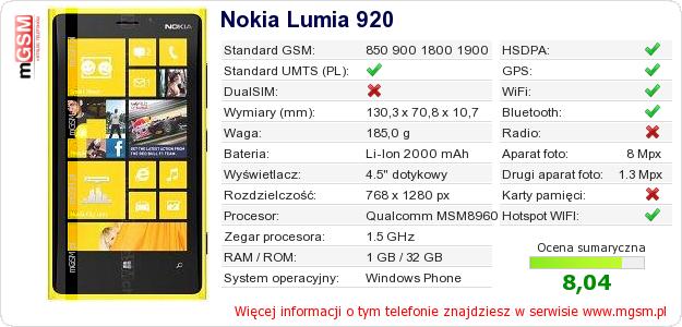 Dane telefonu Nokia Lumia 920