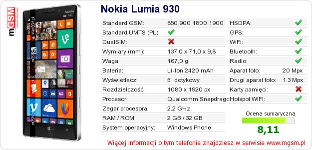 Dane telefonu Nokia Lumia 930