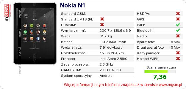 Dane telefonu Nokia N1