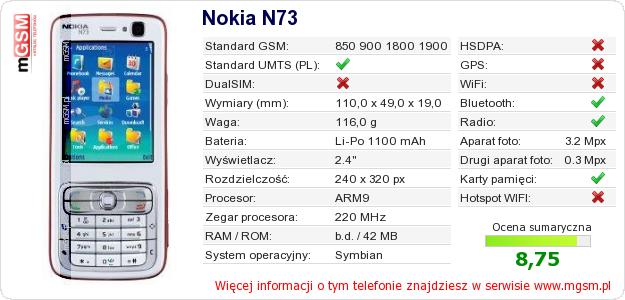 Dane telefonu Nokia N73