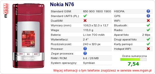 Dane telefonu Nokia N76