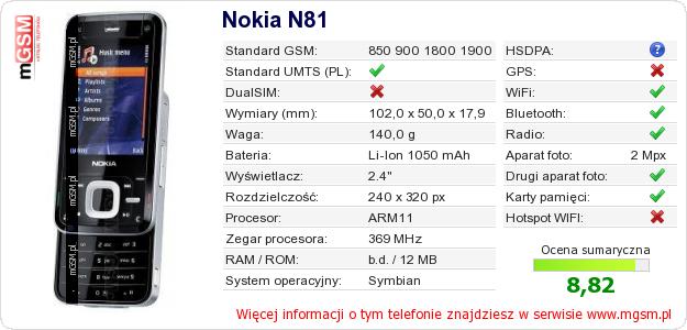 Dane telefonu Nokia N81