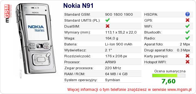 Dane telefonu Nokia N91