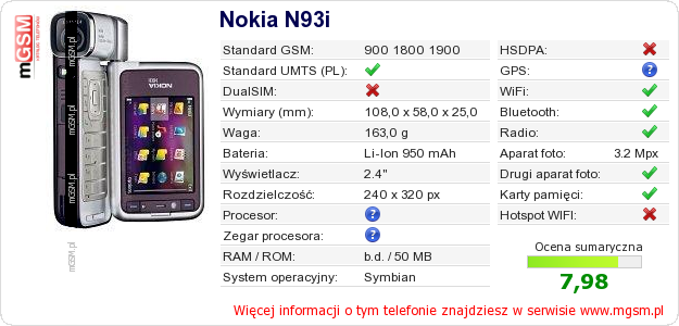 Dane telefonu Nokia N93i