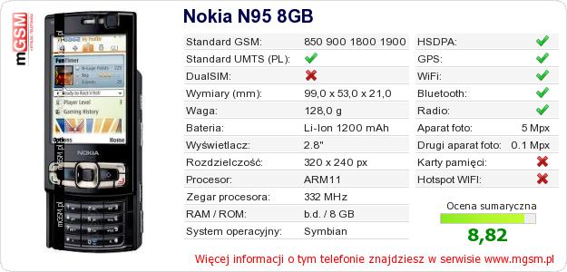 Dane telefonu Nokia N95 8GB
