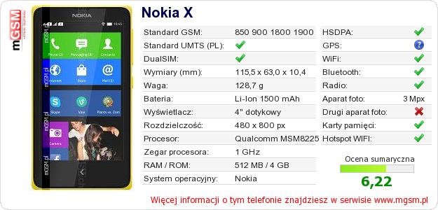 Dane telefonu Nokia X