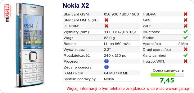 Dane telefonu Nokia X2