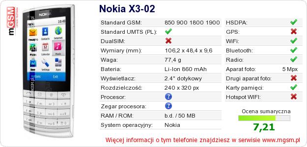 Dane telefonu Nokia X3-02