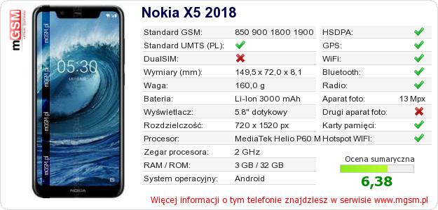 Dane telefonu Nokia X5 2018