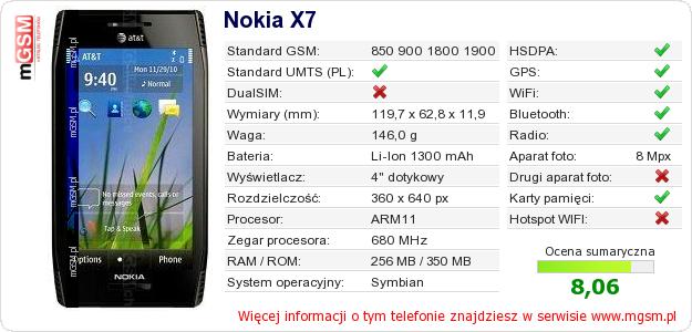 Dane telefonu Nokia X7