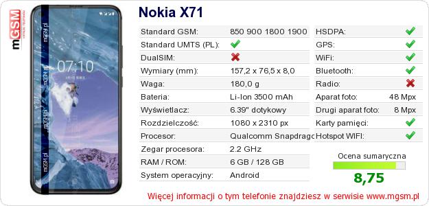 Dane telefonu Nokia X71
