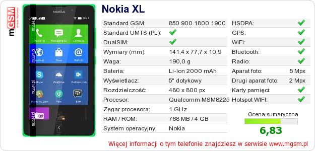 Dane telefonu Nokia XL