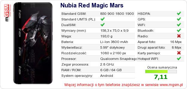 Dane telefonu Nubia Red Magic Mars