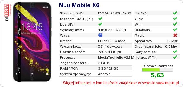 Dane telefonu Nuu Mobile X6