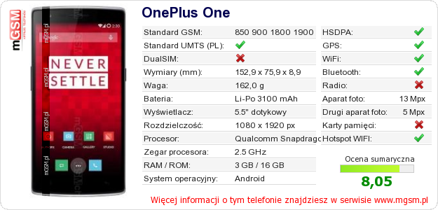 Dane telefonu OnePlus One