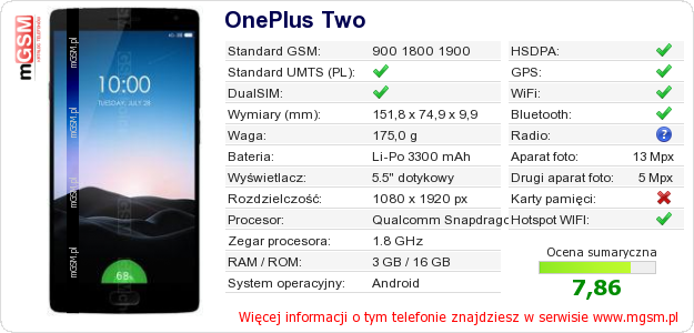 Dane telefonu OnePlus Two