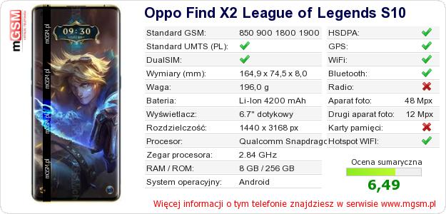 Dane telefonu Oppo Find X2 League of Legends S10