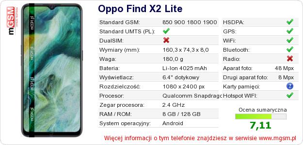 Dane telefonu Oppo Find X2 Lite