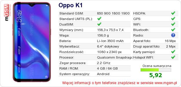 Dane telefonu Oppo K1