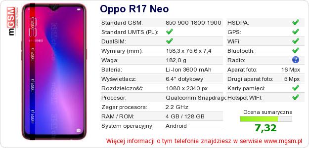 Dane telefonu Oppo R17 Neo