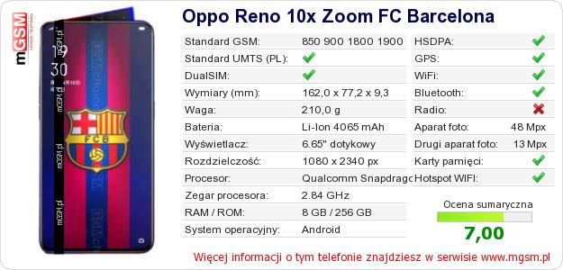 Dane telefonu Oppo Reno 10x Zoom FC Barcelona