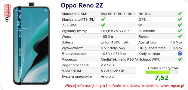 Dane telefonu Oppo Reno 2Z