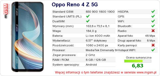 Dane telefonu Oppo Reno 4 Z 5G