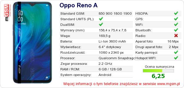 Dane telefonu Oppo Reno A