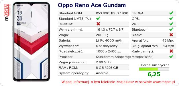 Dane telefonu Oppo Reno Ace Gundam