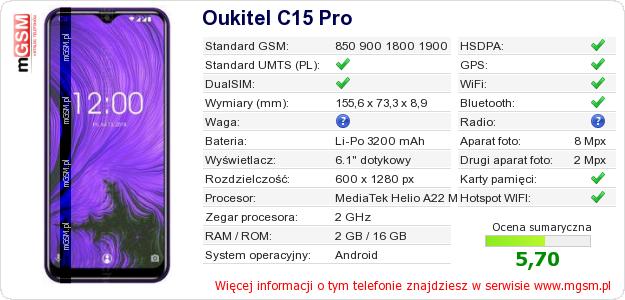 Dane telefonu Oukitel C15 Pro