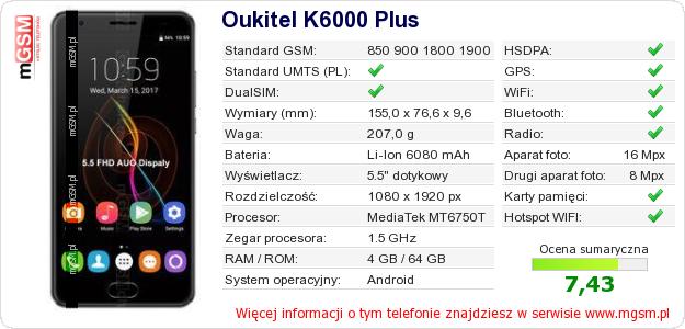 Dane telefonu Oukitel K6000 Plus