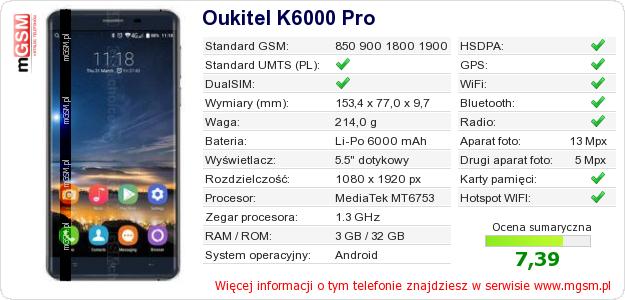 Dane telefonu Oukitel K6000 Pro