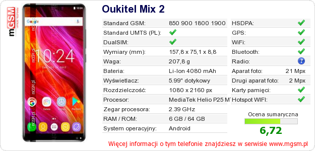 Dane telefonu Oukitel Mix 2